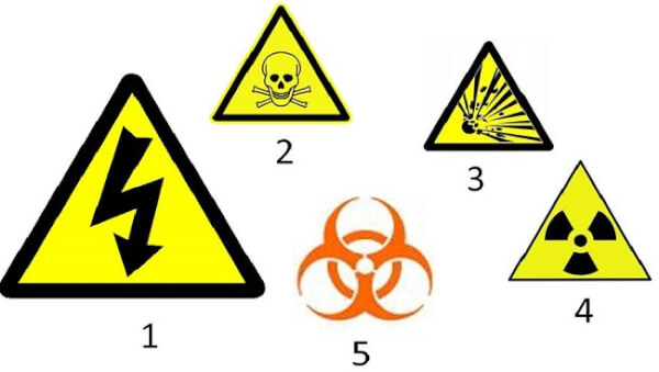 five hazard signs